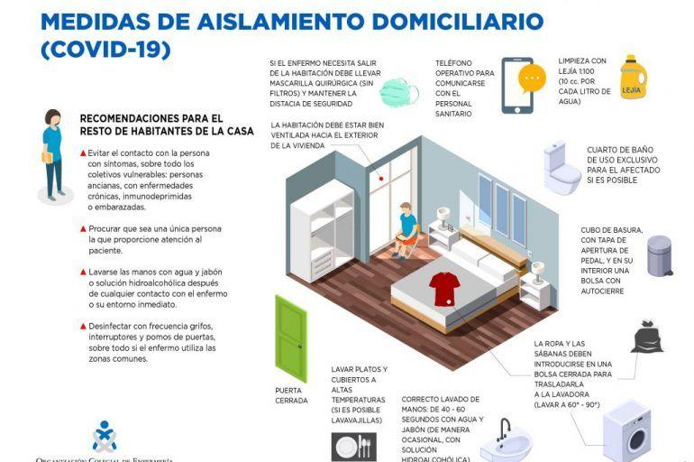 Consejos sanitarios para el aislamiento